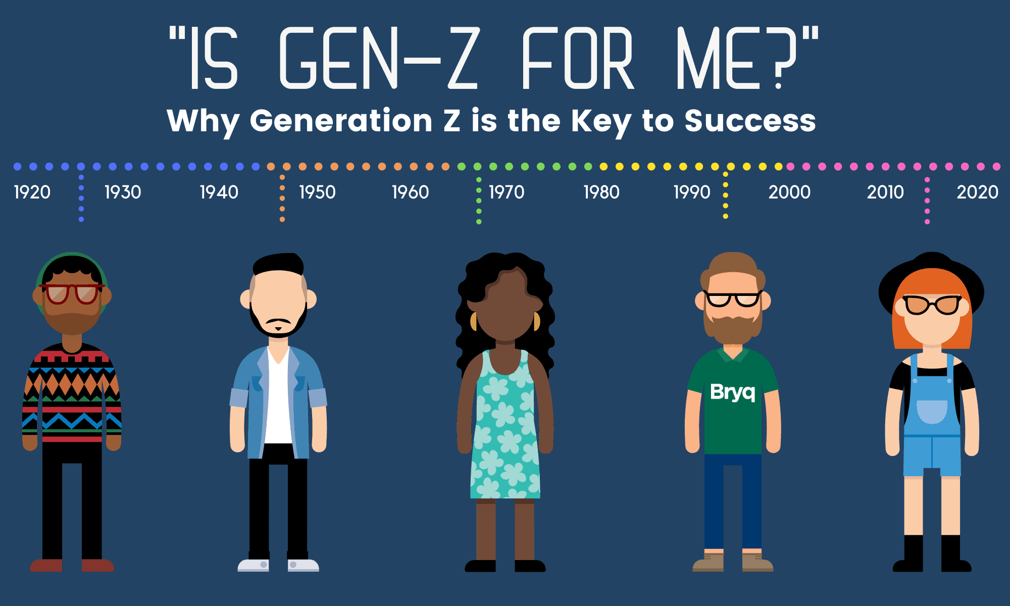 Generation Z is the most diverse generation of workers.