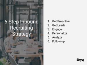 Inbound Recruitment Strategy