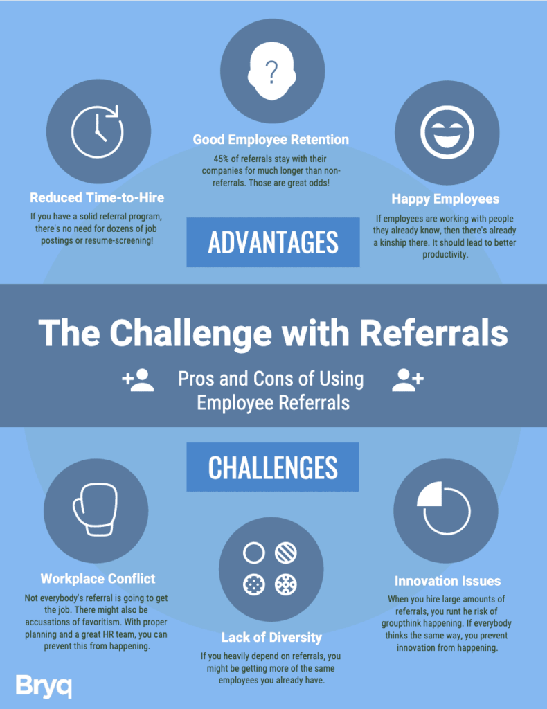 Referrals are a popular hiring resource, but they come with their own challenges.